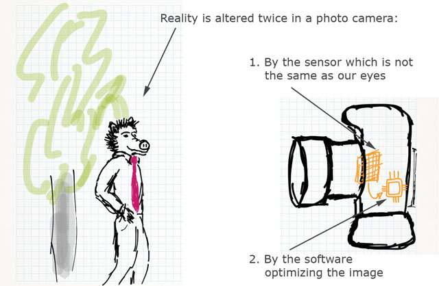 Reality is altered twice in photo camera